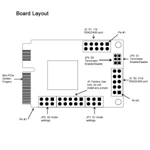 Rs 485 4 wire connector diagram  wiring online