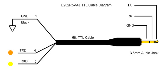 3.3V TTL-232R Serial UART Cable 6FT with 3.5mm Audio Jack