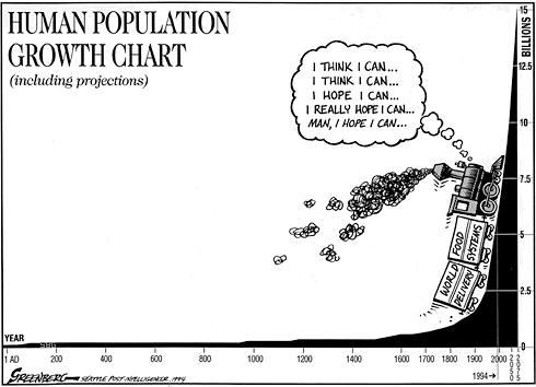 AS Population growth