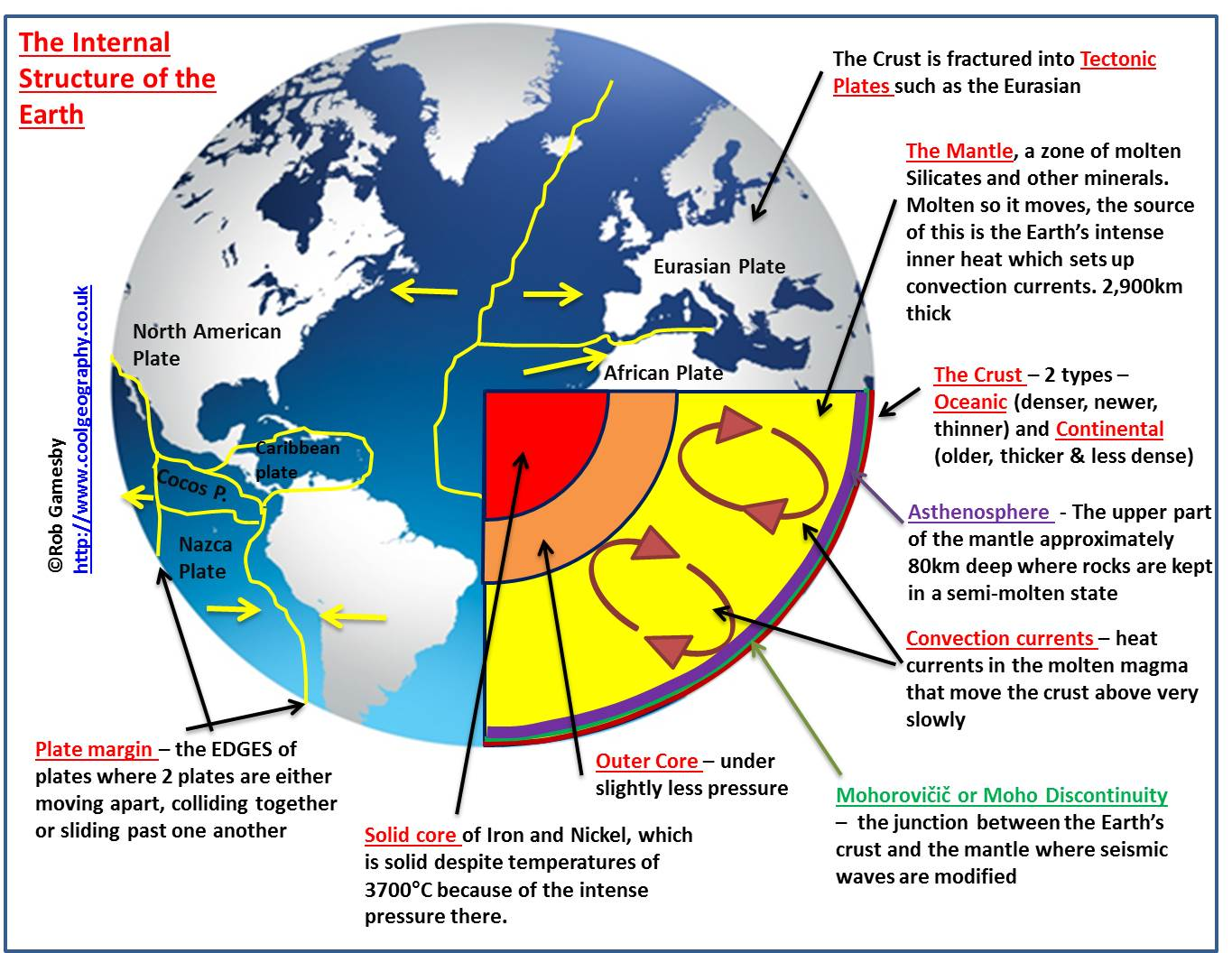 structure of the earth diagram to label 1990 honda accord stereo wiring plate tectonics