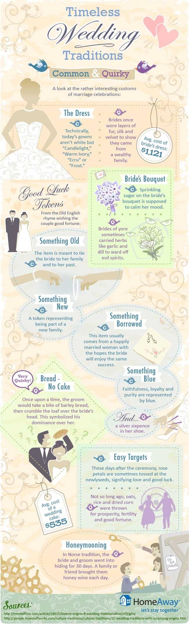 Infographic Trouw tradities die tijdloos zijn