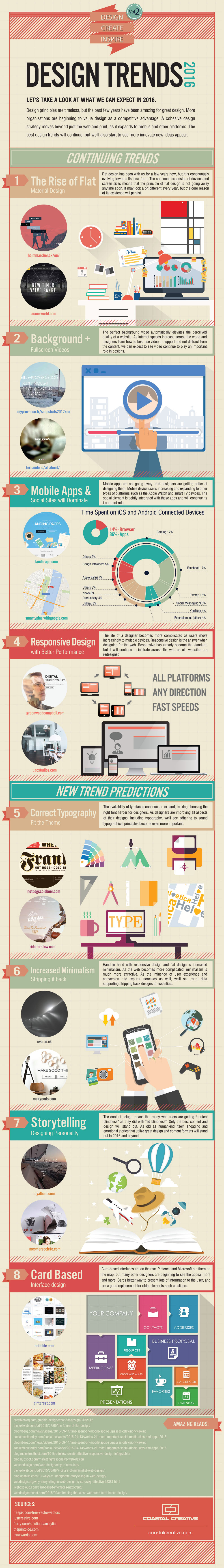 Infographic 8 webdesign trends voor 2016