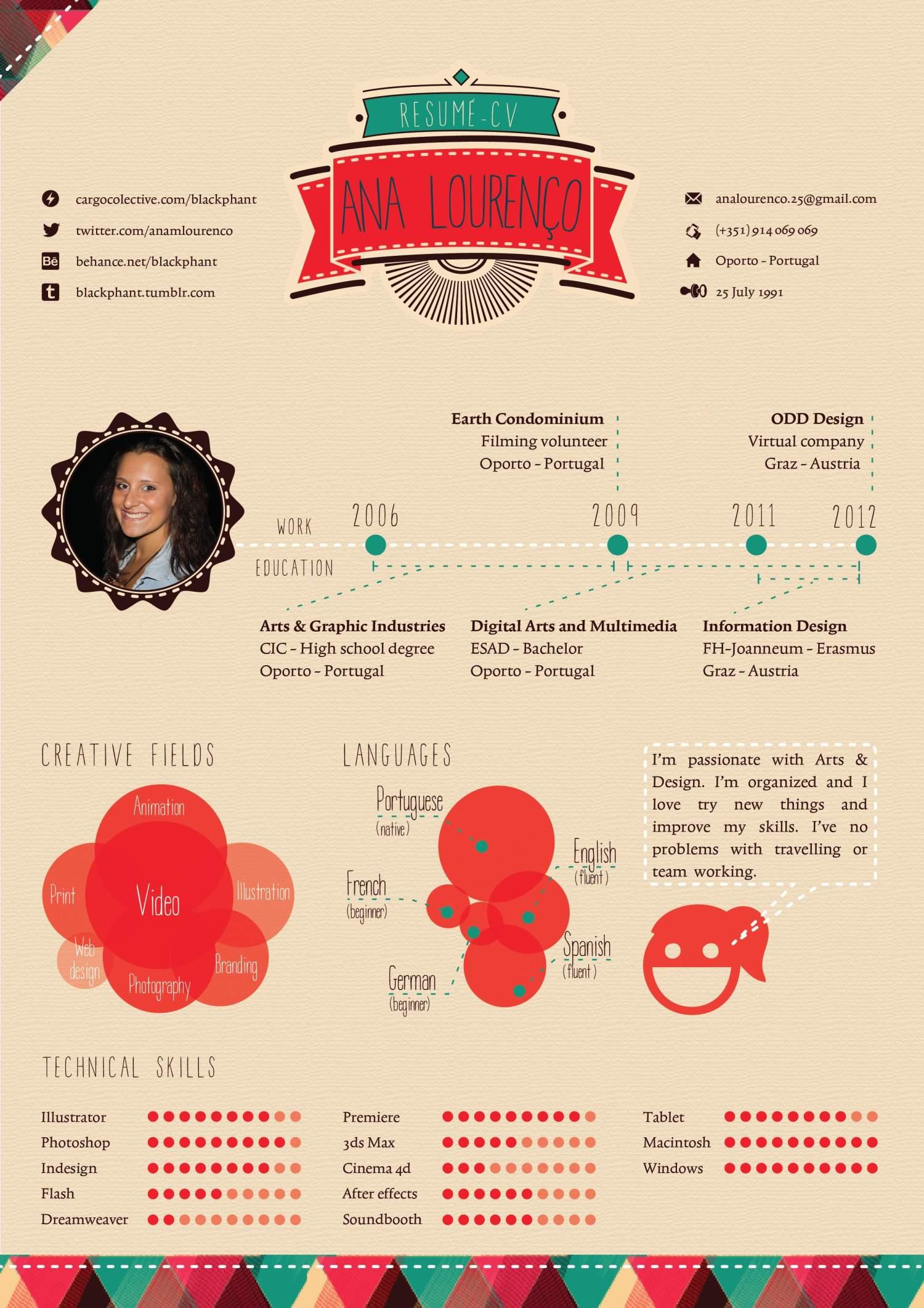 Infographic cv Ana Louren