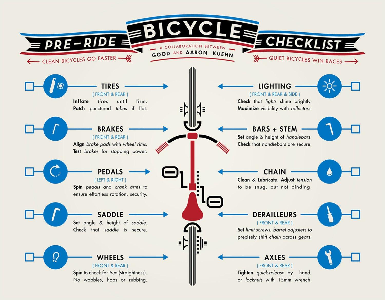 Infographic Wat je moet weten over je fiets