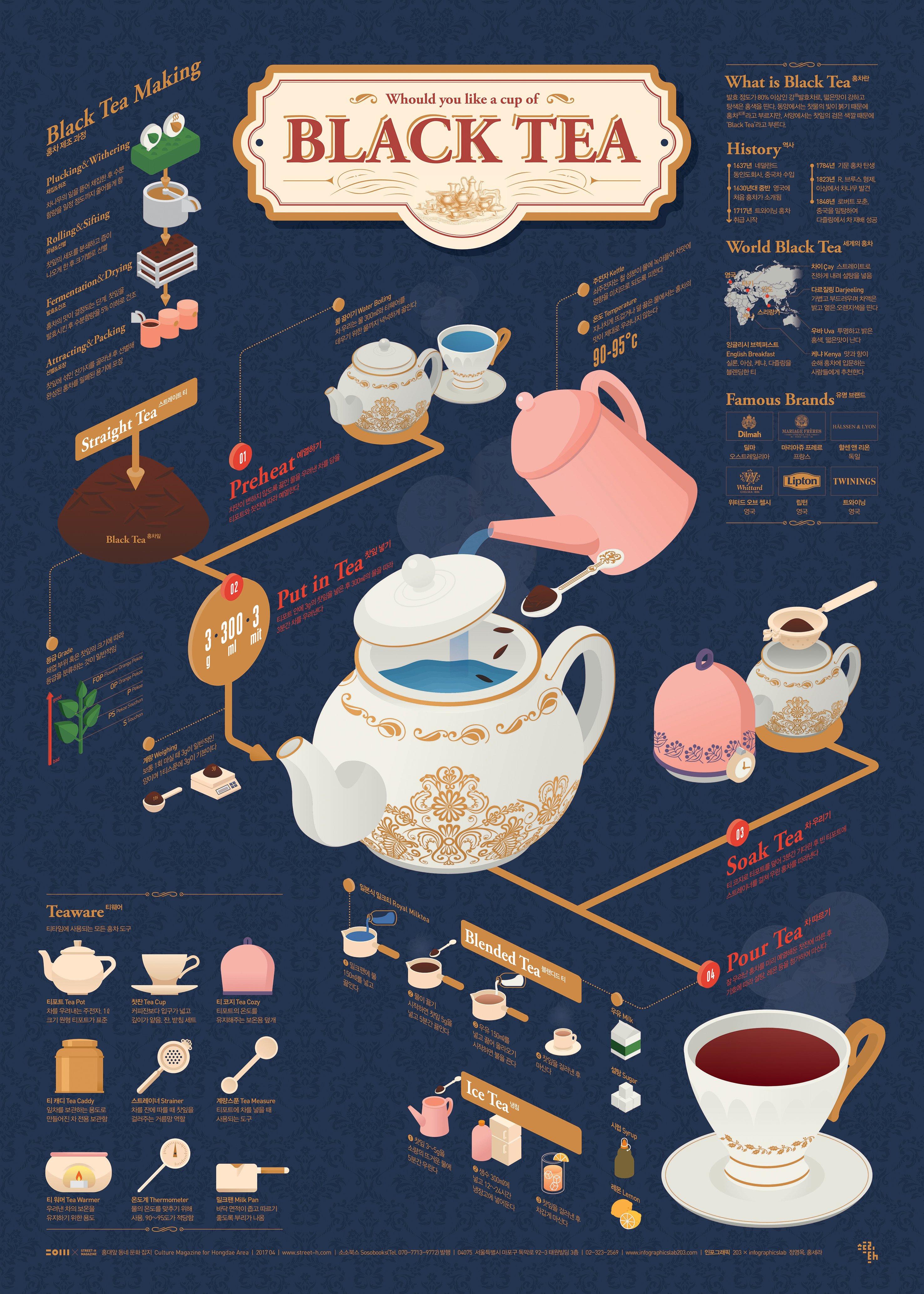 Hoe zet je zwarte thee