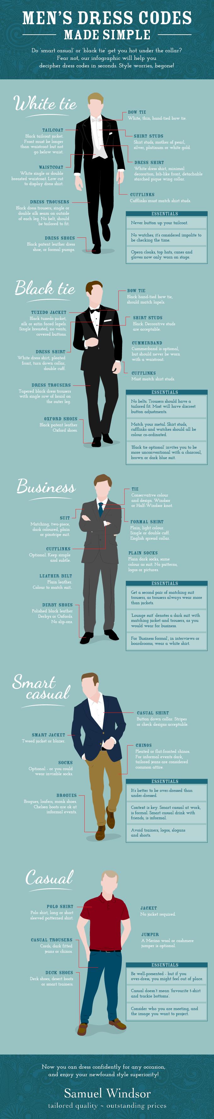 Infographic kleding voorschriften mannen