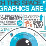 infographic over infographics