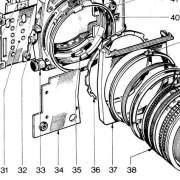Een thumbnail van een detail infographic van Nikon onderdelen.