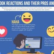 Facebook reacties