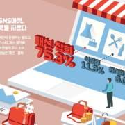 Een thumbnail van een Koreaanse infographic die de koopgedrag van de mens laat zien.