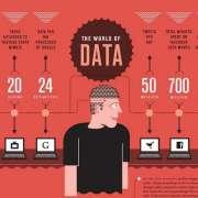Data-wereld