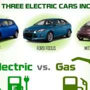 Infographic over hoe je het milieu beschermt door met een elektrische auto te rijden
