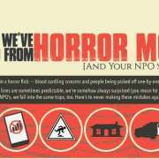 Infographic over horror clichés in films