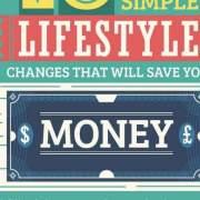 Kleine veranderingen die jou geld kunnen besparen!