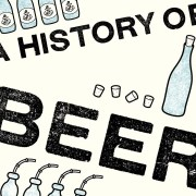 infographic history of beer