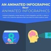 thumbnail bewegende infographic