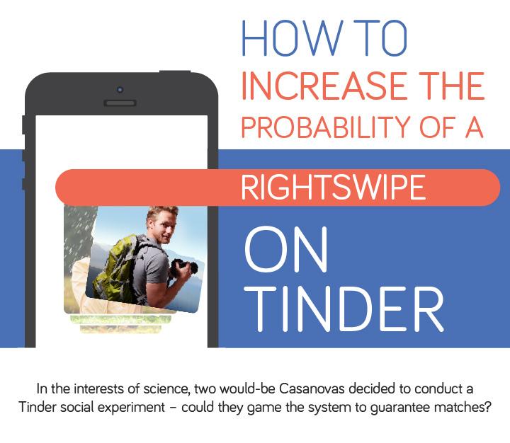 Hoe je kans op een partner op Tinder te vergroten