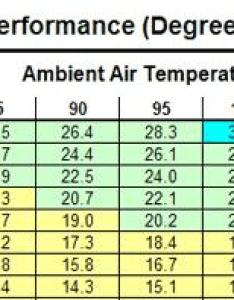 Evaporative cooling chart images also rh evaporativecoolingwoshizukaspot