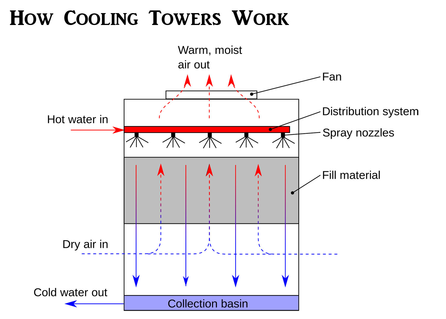 hight resolution of water air cooler wiring diagram 31 wiring diagram images dial evaporative cooler thermostat wiring evaporative cooler