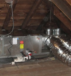 unico high velocity attic ac system [ 2000 x 1500 Pixel ]