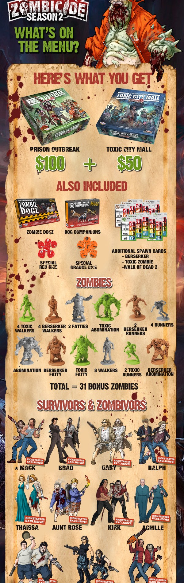 Zombicide_KS_Pledges