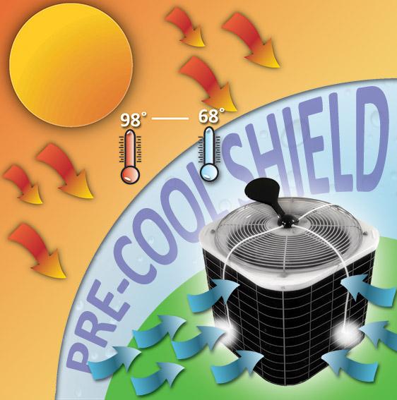 Cool-n-Save Precool Shield