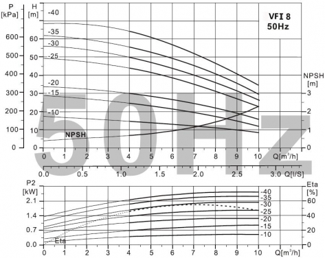 VFI4-5/6 BOOSTER CONSTANT PRESSURE PUMP-VARIABLE SPEED