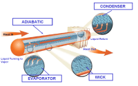 Analysis of heat pipe cooling technology - Cooltron