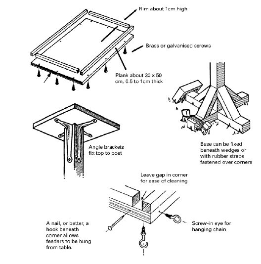 Build your own wood shed cost, galvanized garden sheds