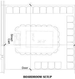 room diagrams boardroom setup boardroom setup boardroom setup boardroom setup boardroom setup  [ 1600 x 1000 Pixel ]