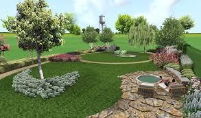 E' già tempo di giardino: chiama IN CAMMINO !