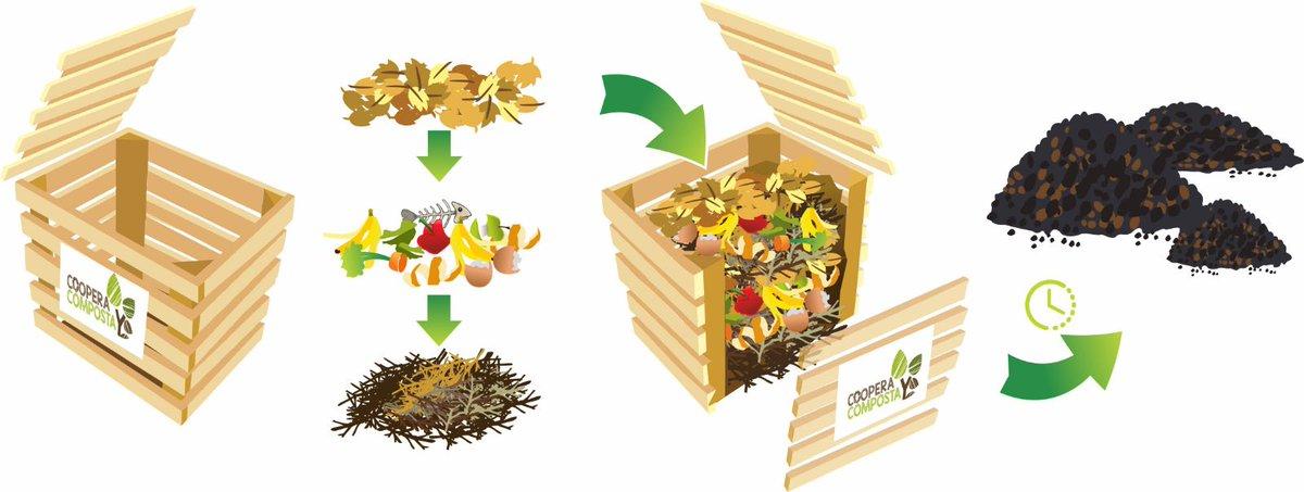 compostaje belen