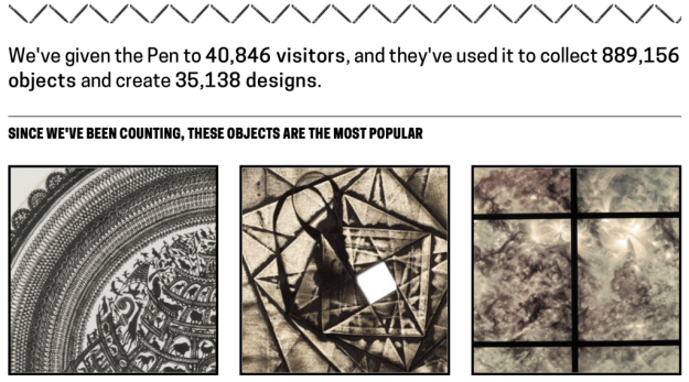 Museum Stats | Collection of Cooper Hewitt, Smithsonian Design Museum