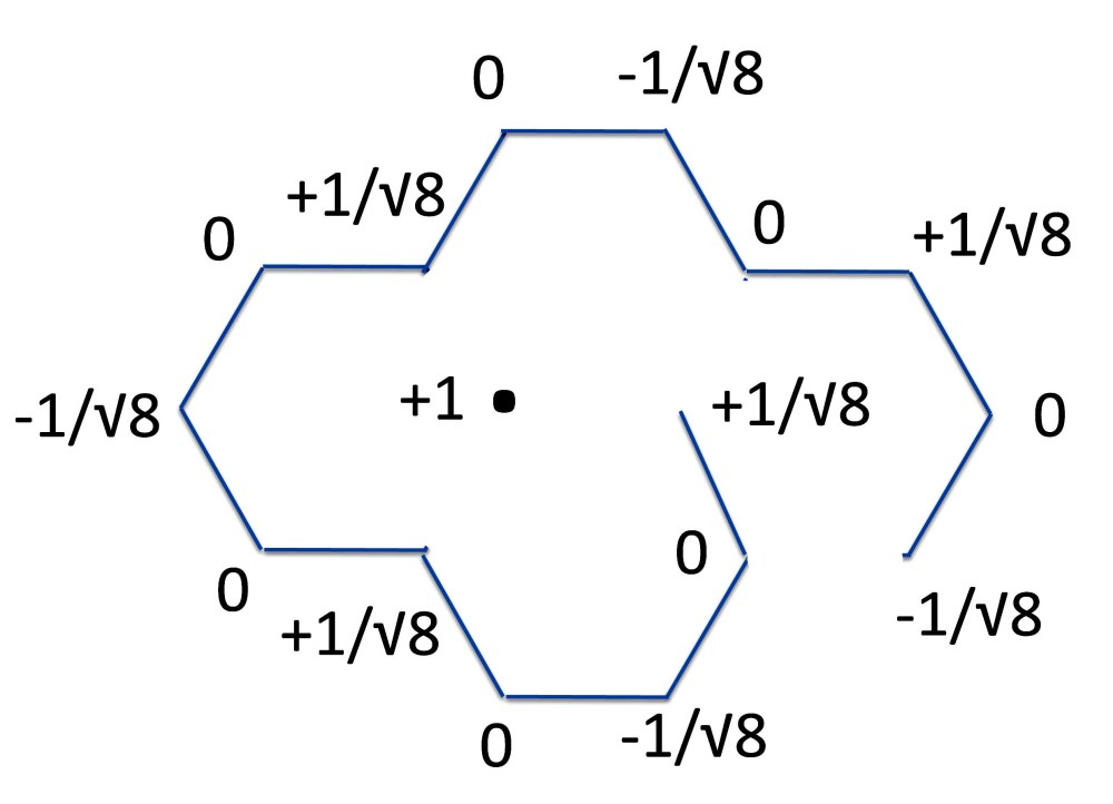 medium resolution of and form the linear polyene