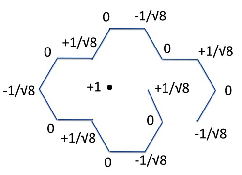 small resolution of and form the linear polyene