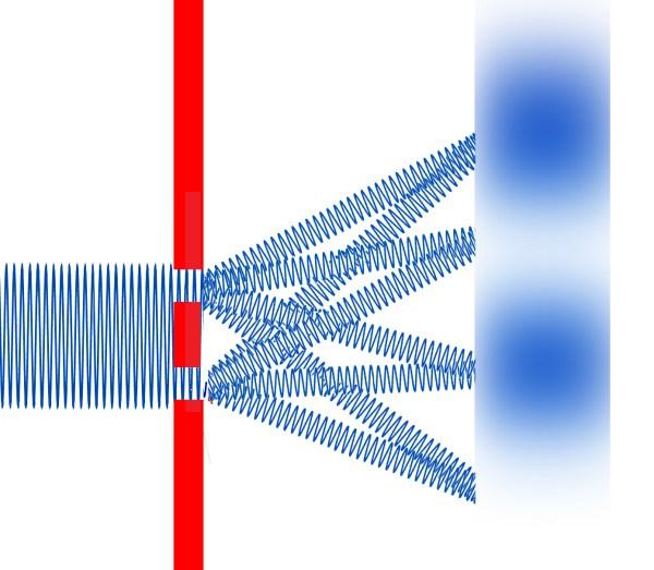 Special Relativity Twin Paradox