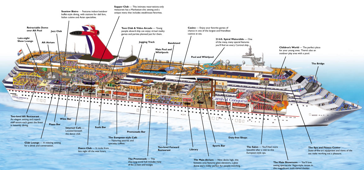 the titanic parts diagram 2002 cal spa wiring ship info