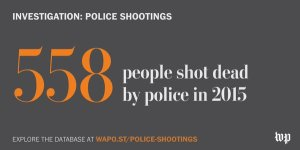 Washington Post Unveils Interactive Police Shooting Database