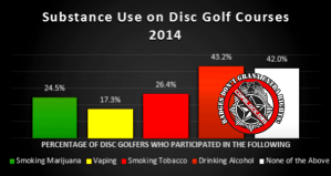 Cop Gets Denied Search, Says All Frisbee Golfers Are Stoners [video]