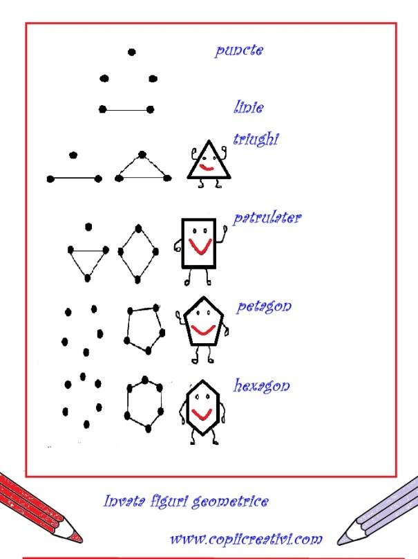 sa desenam figuri geometrice