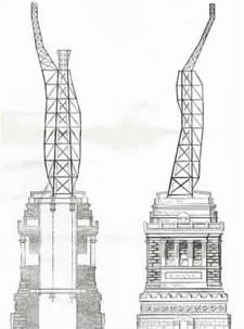 Education: Statue of Liberty: From Concept to Construction