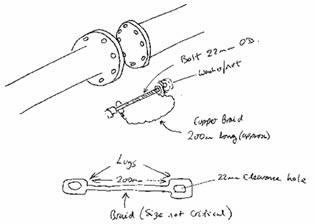 Car Engine Trikes Car Engine Porsche Wiring Diagram ~ Odicis