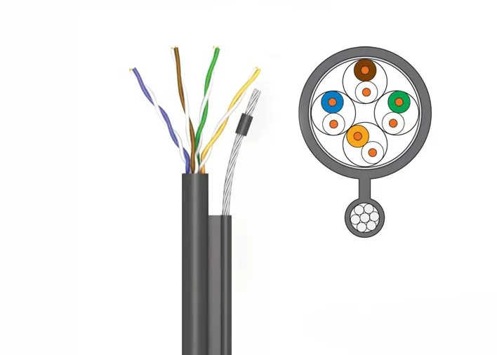 Cat5e Aerial Cable With Messenger , Cat5e Outdoor