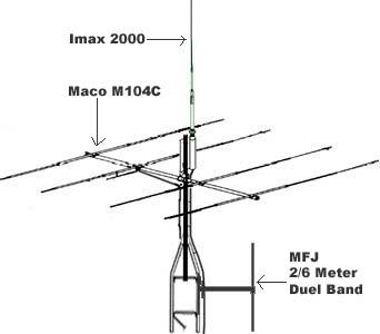 Copper Talk: Maco V-5000 on top of a Maco 4 Element Beam