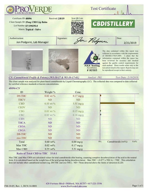 lip balm lab report