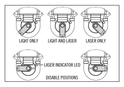 Tactical Led Lights Tactical Gun Lights Wiring Diagram