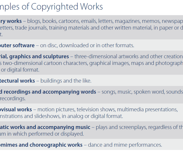 Examples Of Copyrighted Works Guide To Creating A Copyright Compliance Policy