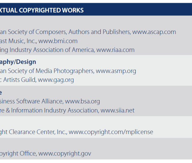 Non Textual Copyrighted Works Guide To Creating A Copyright Compliance Policy