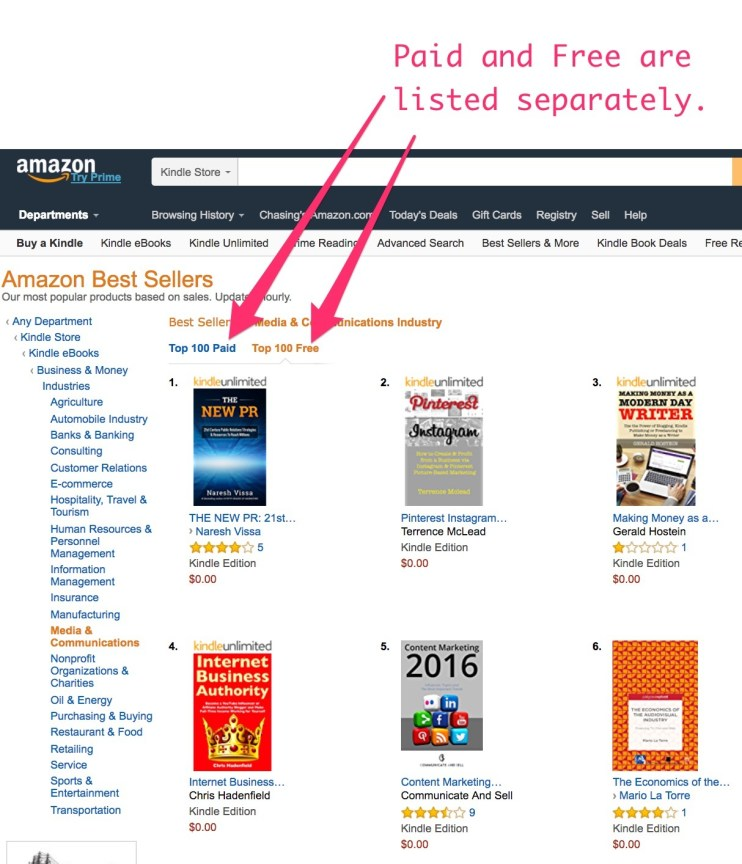 In Amazon's Best Seller algorithm, paid and free are separate