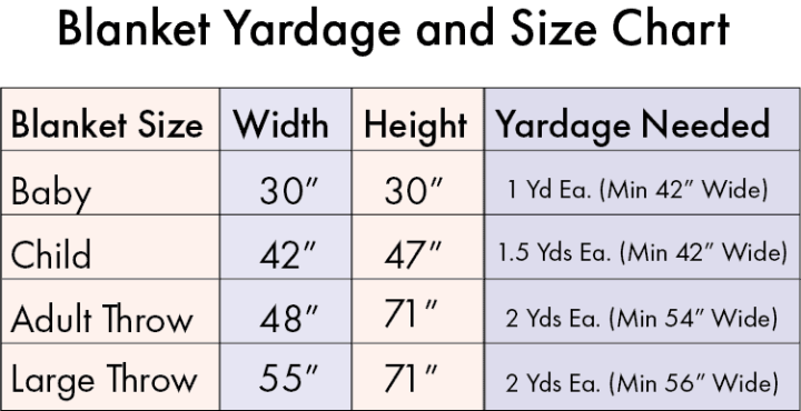 sewing-blanket-size-chart-yardage-requiremetnts